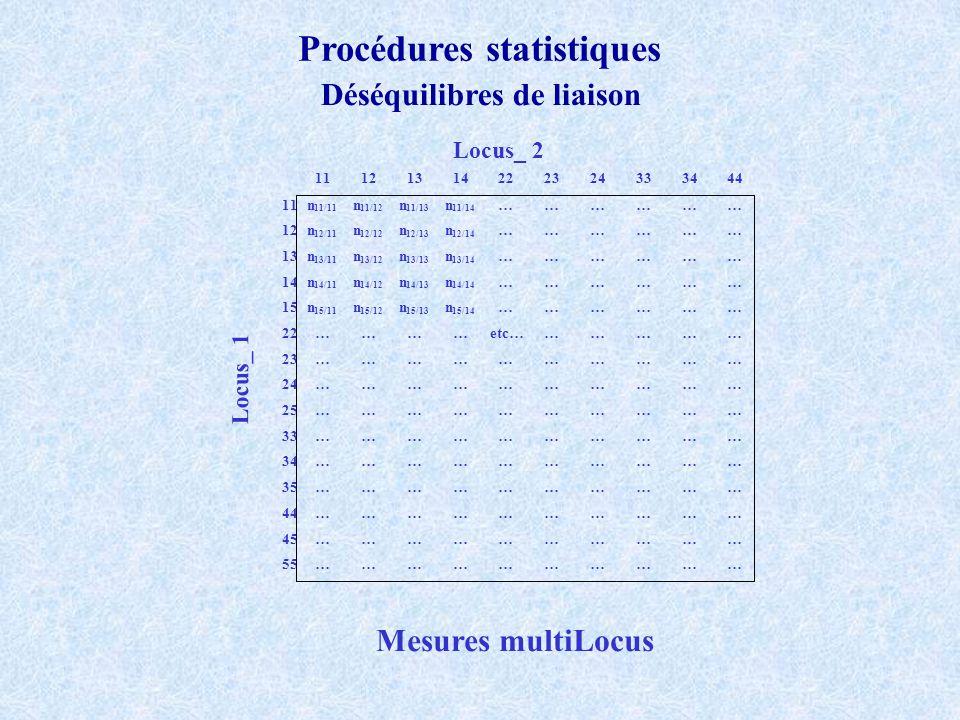 Locus_ 2 Locus_ 1 Mesures multiLocus Procédures statistiques Déséquilibres de liaison