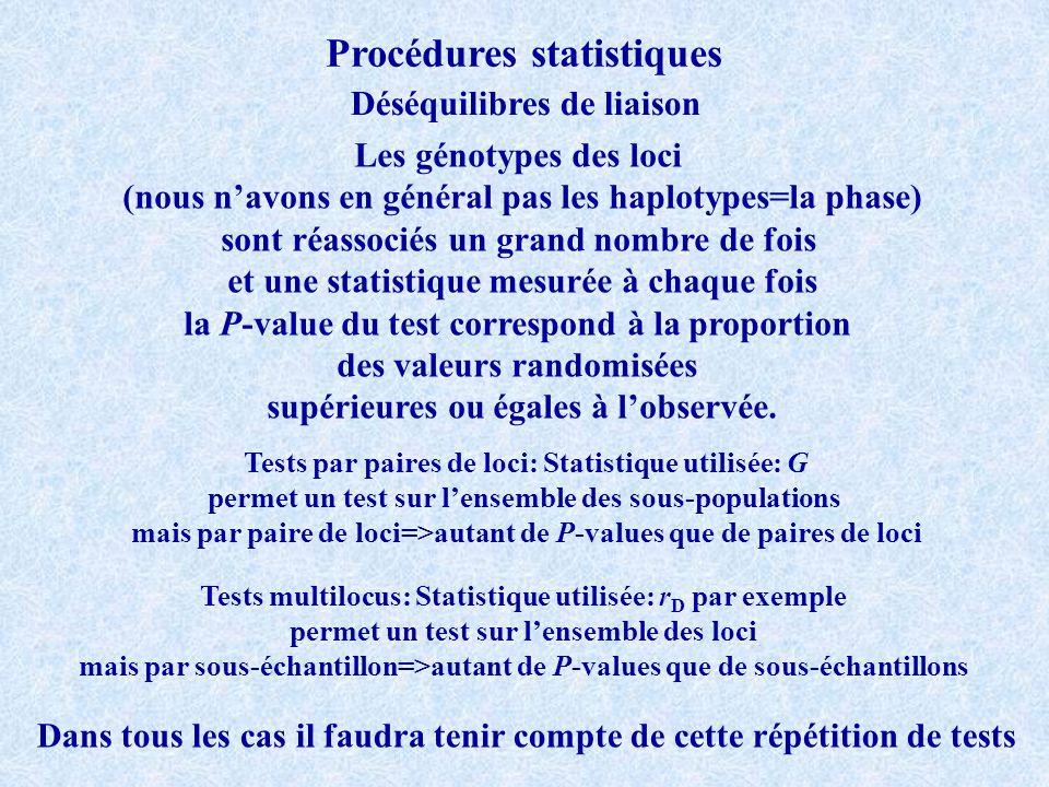 Procédures statistiques Déséquilibres de liaison Les génotypes des loci (nous navons en général pas les haplotypes=la phase) sont réassociés un grand nombre de fois et une statistique mesurée à chaque fois la P-value du test correspond à la proportion des valeurs randomisées supérieures ou égales à lobservée.