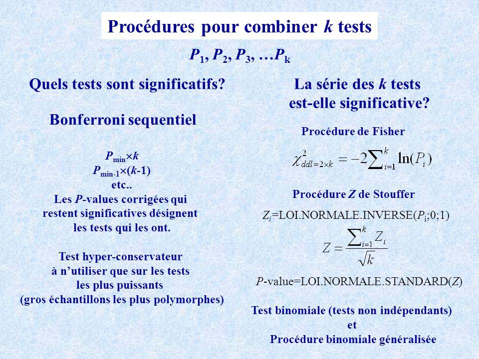 Procédures pour combiner k tests Quels tests sont significatifs La série des k tests est-elle significative.