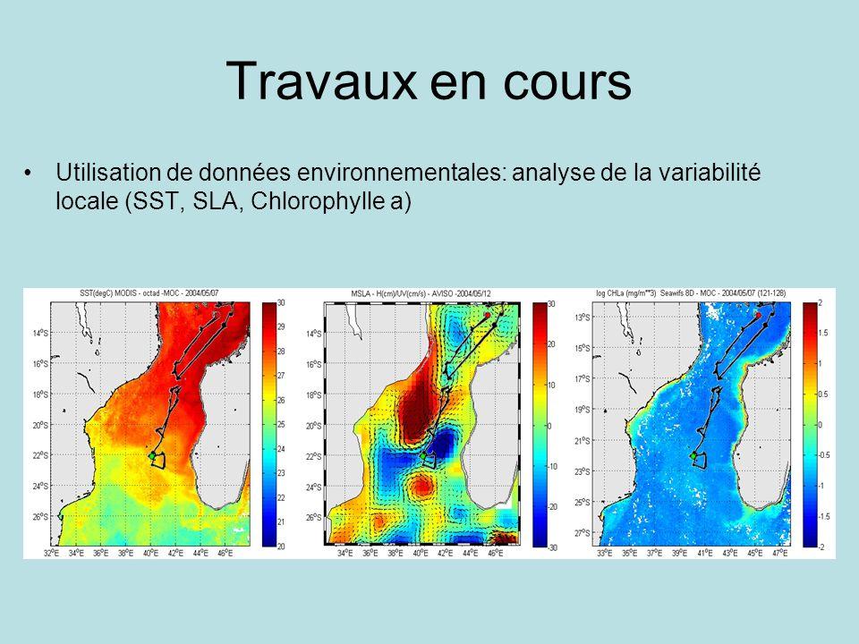 Utilisation de données environnementales: analyse de la variabilité locale (SST, SLA, Chlorophylle a) Travaux en cours