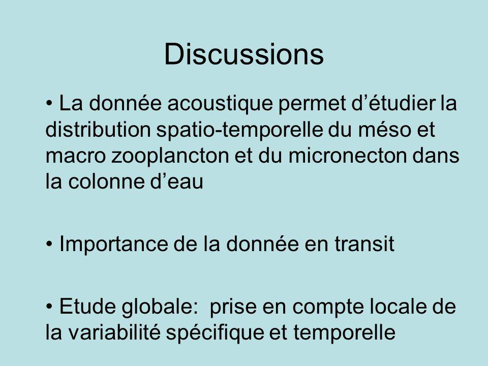 Discussions La donnée acoustique permet détudier la distribution spatio-temporelle du méso et macro zooplancton et du micronecton dans la colonne deau Importance de la donnée en transit Etude globale: prise en compte locale de la variabilité spécifique et temporelle