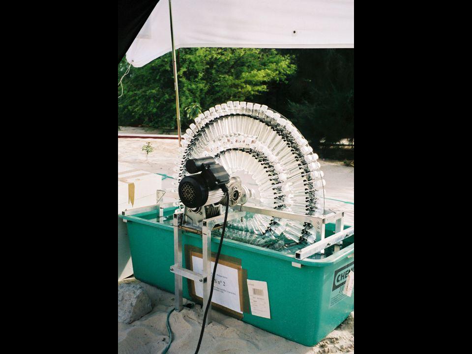 Photo roue « agitée » et « calme »