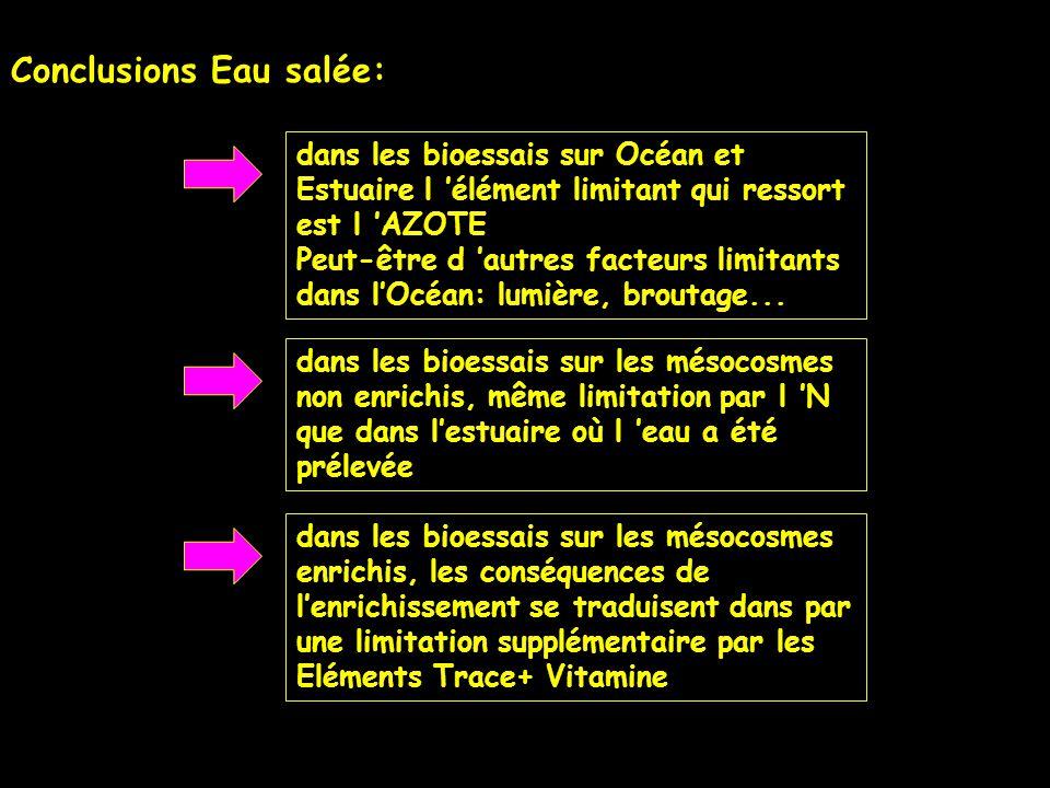 dans les bioessais sur Océan et Estuaire l élément limitant qui ressort est l AZOTE Peut-être d autres facteurs limitants dans lOcéan: lumière, broutage...