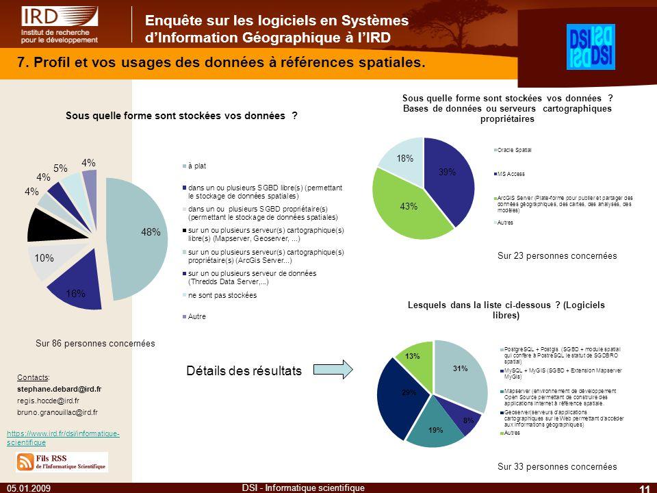Enquête sur les logiciels en Systèmes dInformation Géographique à lIRD 05.01.2009 11 DSI - Informatique scientifique Contacts: stephane.debard@ird.fr