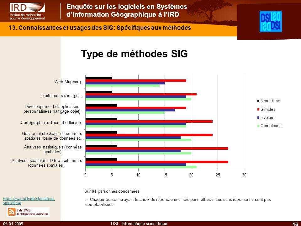 Enquête sur les logiciels en Systèmes dInformation Géographique à lIRD 05.01.2009 16 DSI - Informatique scientifique https://www.ird.fr/dsi/informatiq