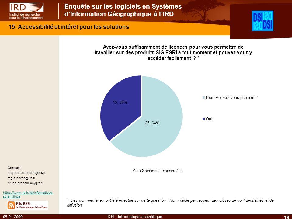 Enquête sur les logiciels en Systèmes dInformation Géographique à lIRD 05.01.2009 19 DSI - Informatique scientifique Contacts: stephane.debard@ird.fr regis.hocde@ird.fr bruno.granouillac@ird.fr https://www.ird.fr/dsi/informatique- scientifique 15.
