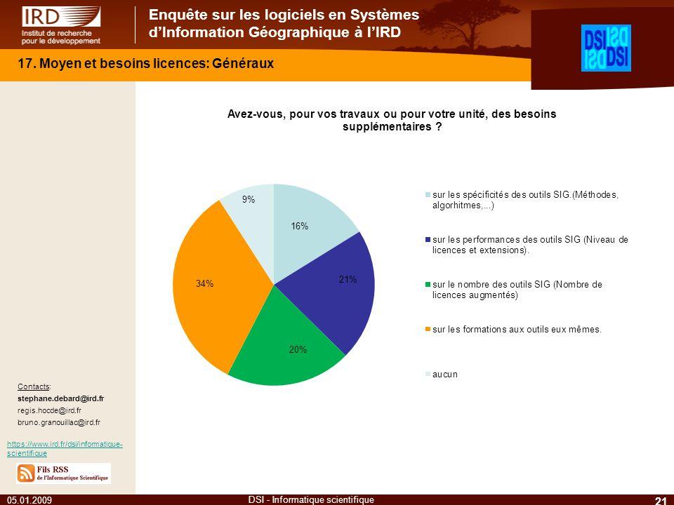 Enquête sur les logiciels en Systèmes dInformation Géographique à lIRD 05.01.2009 21 DSI - Informatique scientifique Contacts: stephane.debard@ird.fr regis.hocde@ird.fr bruno.granouillac@ird.fr https://www.ird.fr/dsi/informatique- scientifique 17.