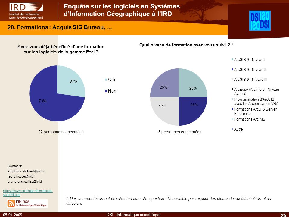 Enquête sur les logiciels en Systèmes dInformation Géographique à lIRD 05.01.2009 25 DSI - Informatique scientifique Contacts: stephane.debard@ird.fr regis.hocde@ird.fr bruno.granouillac@ird.fr https://www.ird.fr/dsi/informatique- scientifique 20.