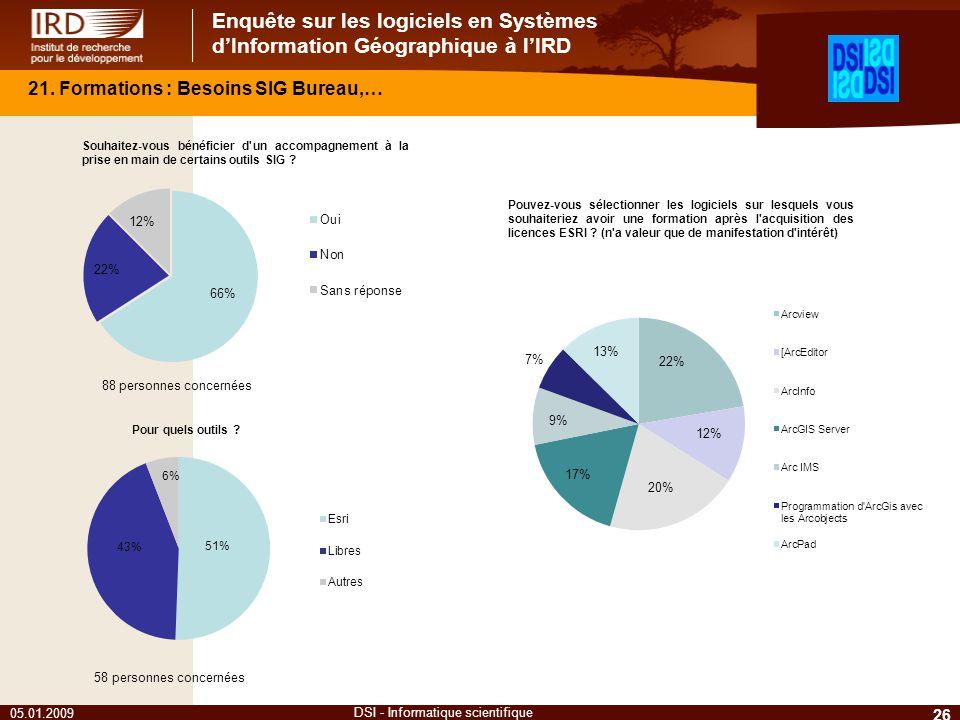 Enquête sur les logiciels en Systèmes dInformation Géographique à lIRD 05.01.2009 26 DSI - Informatique scientifique 21.