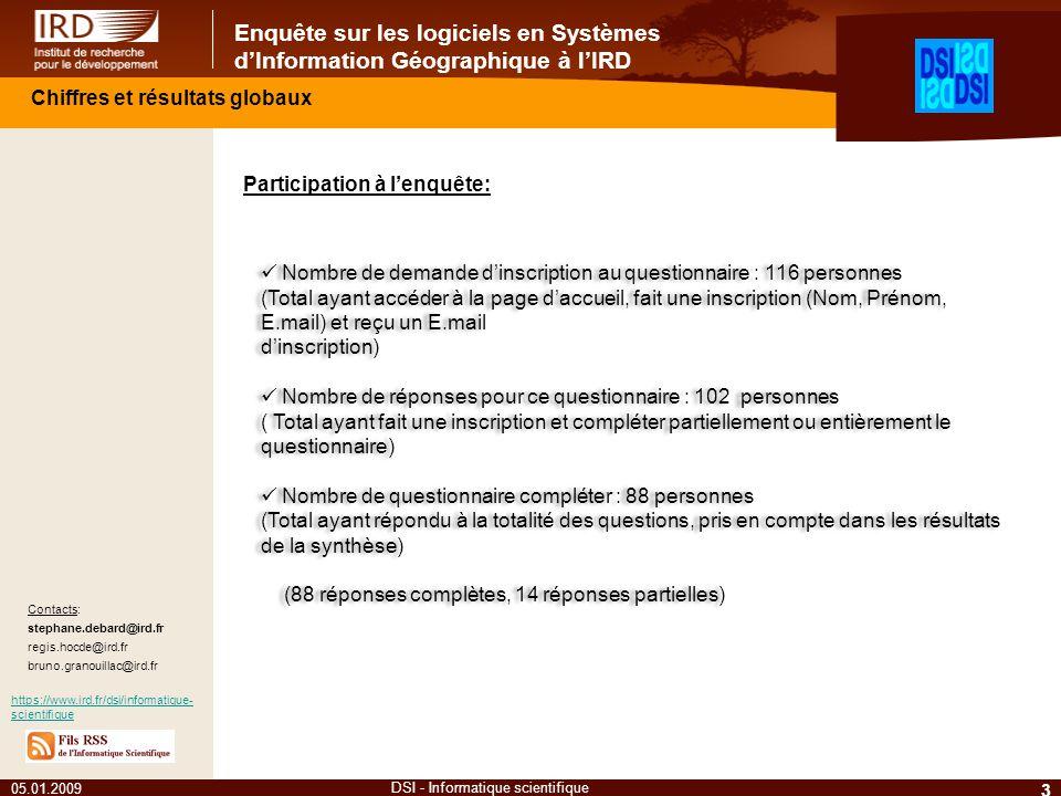 Enquête sur les logiciels en Systèmes dInformation Géographique à lIRD 05.01.2009 4 DSI - Informatique scientifique Contacts: stephane.debard@ird.fr regis.hocde@ird.fr bruno.granouillac@ird.fr https://www.ird.fr/dsi/informatique- scientifique A titre personnel75 Pour le compte de l unité12 Autre1 Nombre total de réponses complètes88 De manière macro: 2233 / 72 unités = 31 agents/unité/an Représentativité de lenquête: évaluée entre 4% et 20.06 % des agents de lIRD concernés par les outils SIG (hors agents partenaires).