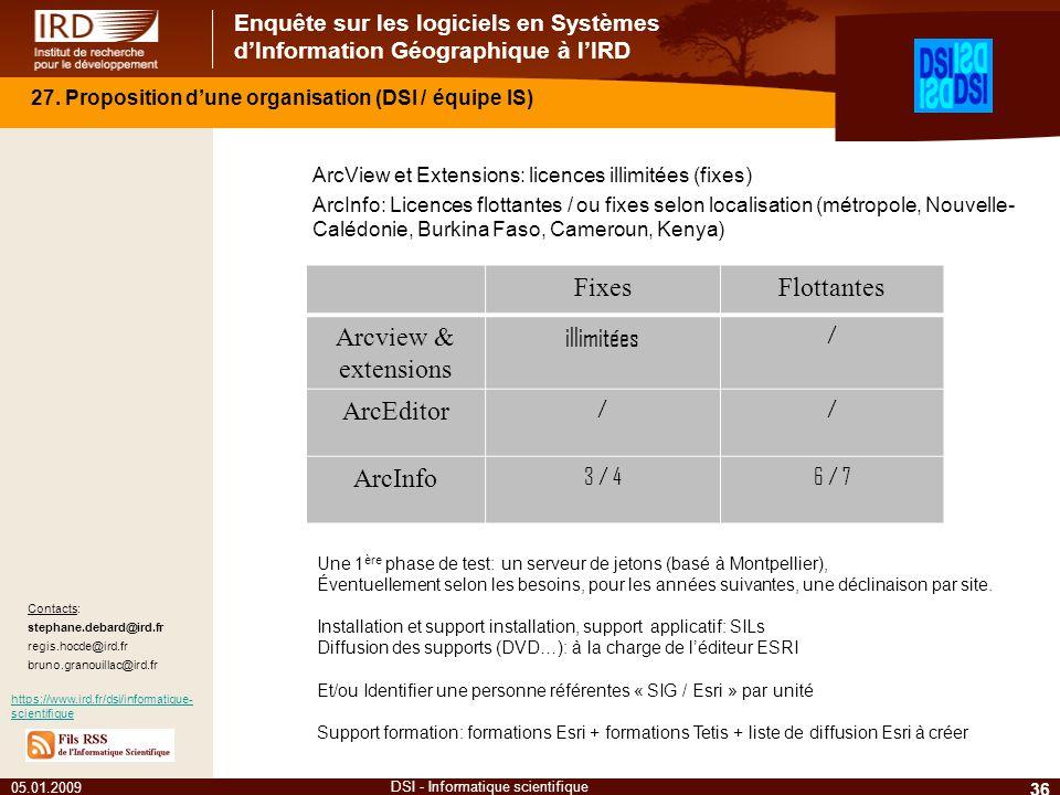 Enquête sur les logiciels en Systèmes dInformation Géographique à lIRD 36 DSI - Informatique scientifique 27. Proposition dune organisation (DSI / équ