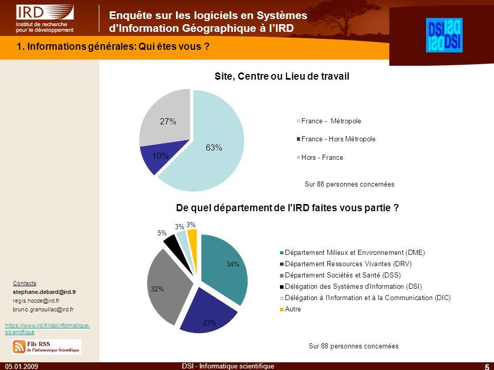 Enquête sur les logiciels en Systèmes dInformation Géographique à lIRD 05.01.2009 5 DSI - Informatique scientifique Contacts: stephane.debard@ird.fr regis.hocde@ird.fr bruno.granouillac@ird.fr https://www.ird.fr/dsi/informatique- scientifique Sur 88 personnes concernées Sur 88 personnes concernées 1.