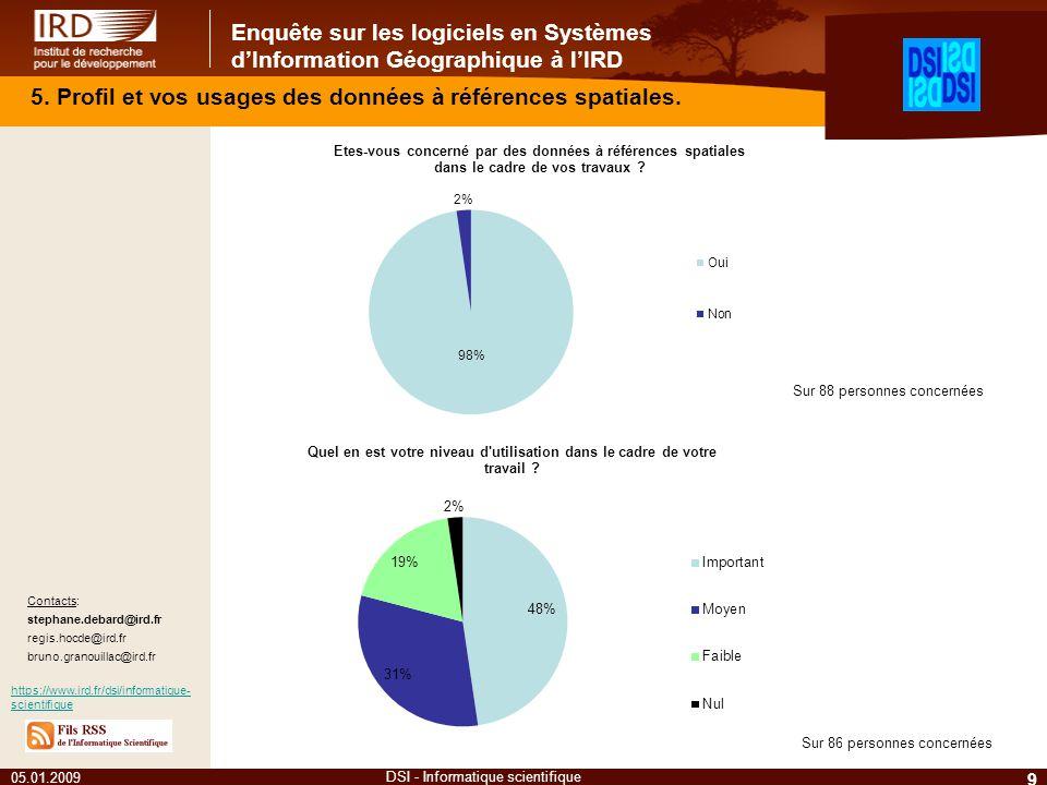 Enquête sur les logiciels en Systèmes dInformation Géographique à lIRD 05.01.2009 9 DSI - Informatique scientifique Contacts: stephane.debard@ird.fr regis.hocde@ird.fr bruno.granouillac@ird.fr https://www.ird.fr/dsi/informatique- scientifique Sur 88 personnes concernées Sur 86 personnes concernées 5.