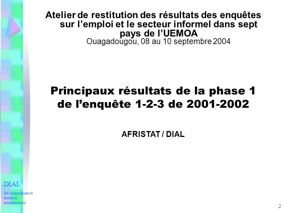 2 Atelier de restitution des résultats des enquêtes sur lemploi et le secteur informel dans sept pays de lUEMOA Ouagadougou, 08 au 10 septembre 2004 Principaux résultats de la phase 1 de lenquête 1-2-3 de 2001-2002 AFRISTAT / DIAL DIAL Développement et insertion internationale