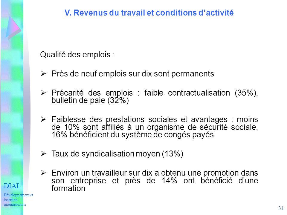 31 V. Revenus du travail et conditions dactivité DIAL Développement et insertion internationale Qualité des emplois : Près de neuf emplois sur dix son