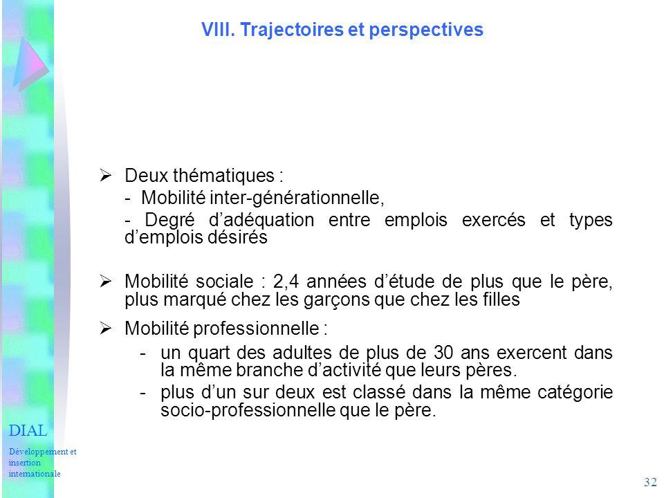 32 VIII. Trajectoires et perspectives DIAL Développement et insertion internationale Deux thématiques : - Mobilité inter-générationnelle, - Degré dadé