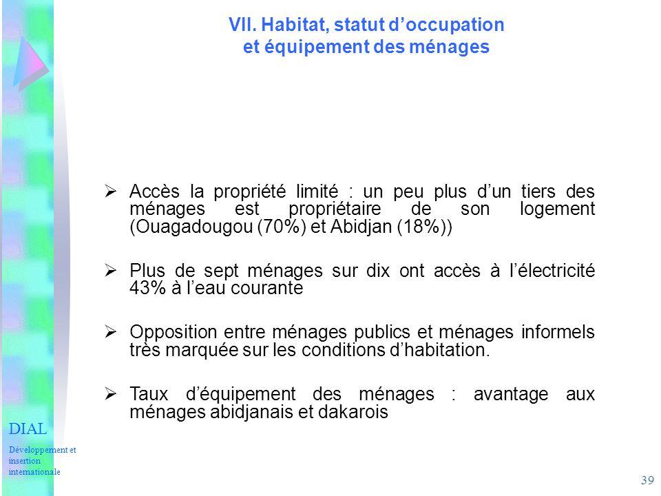 39 VII. Habitat, statut doccupation et équipement des ménages DIAL Développement et insertion internationale Accès la propriété limité : un peu plus d