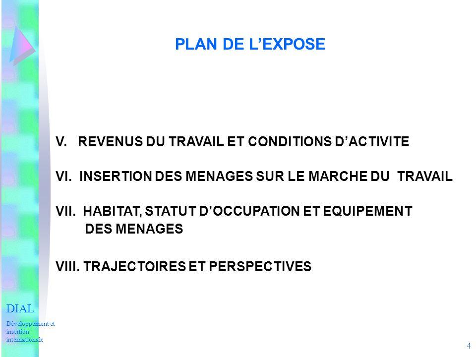 4 PLAN DE LEXPOSE V.REVENUS DU TRAVAIL ET CONDITIONS DACTIVITE VI.