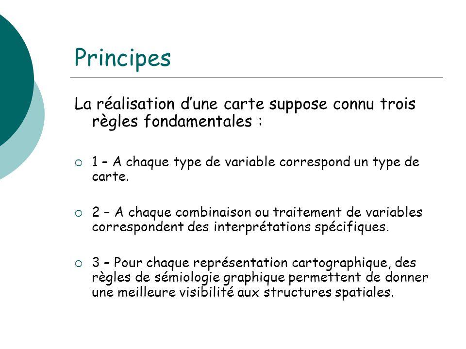 Principes La réalisation dune carte suppose connu trois règles fondamentales : 1 – A chaque type de variable correspond un type de carte.