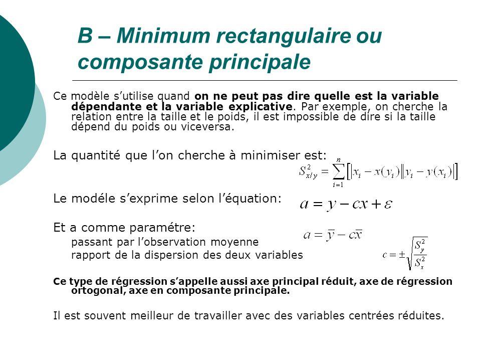B – Minimum rectangulaire ou composante principale Ce modèle sutilise quand on ne peut pas dire quelle est la variable dépendante et la variable explicative.