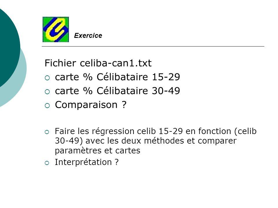 Fichier celiba-can1.txt carte % Célibataire 15-29 carte % Célibataire 30-49 Comparaison .