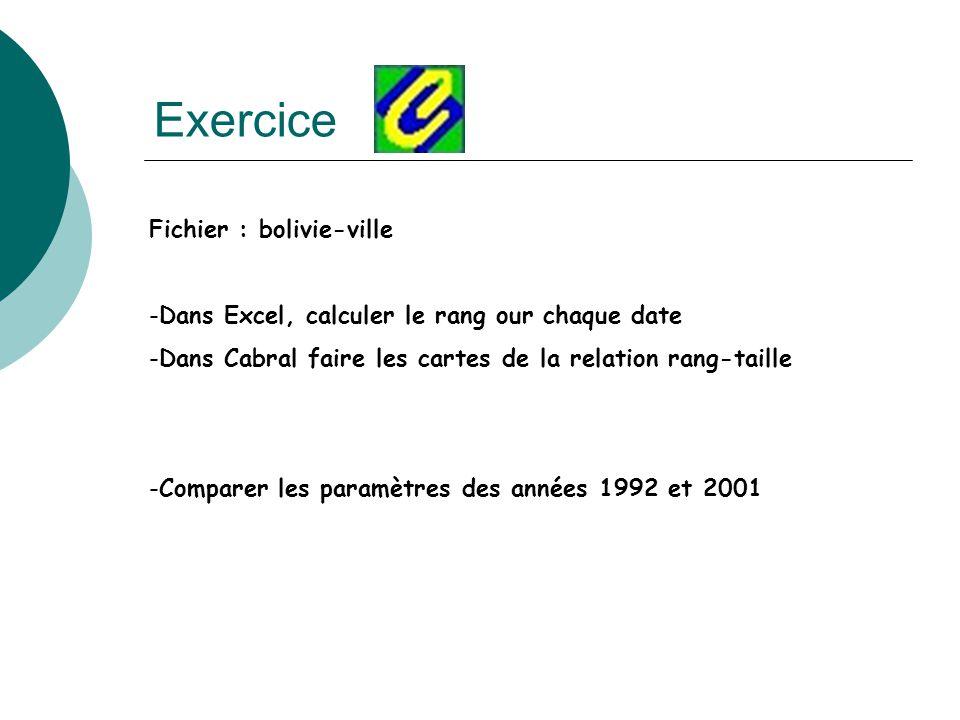 Exercice Fichier : bolivie-ville -Dans Excel, calculer le rang our chaque date -Dans Cabral faire les cartes de la relation rang-taille -Comparer les paramètres des années 1992 et 2001