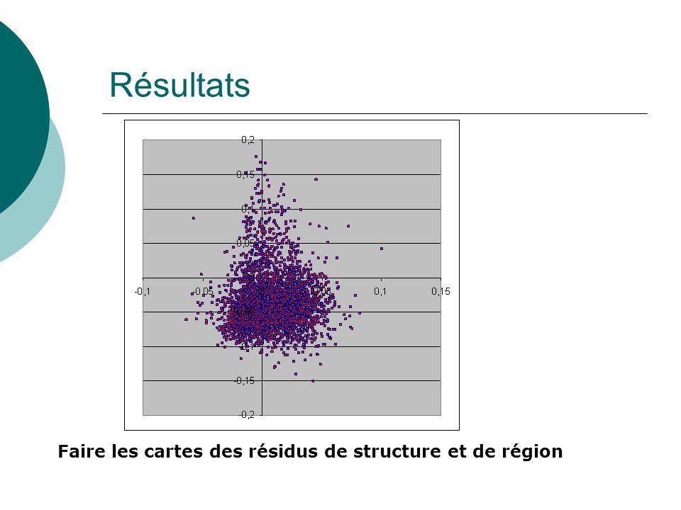 Résultats Faire les cartes des résidus de structure et de région