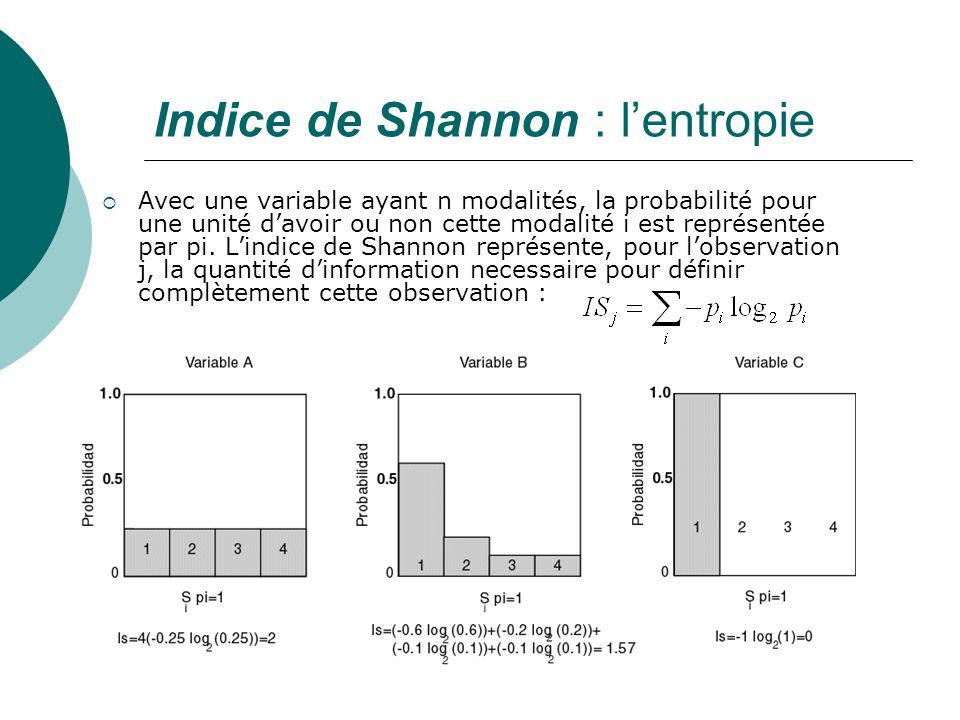 Indice de Shannon : lentropie Avec une variable ayant n modalités, la probabilité pour une unité davoir ou non cette modalité i est représentée par pi.