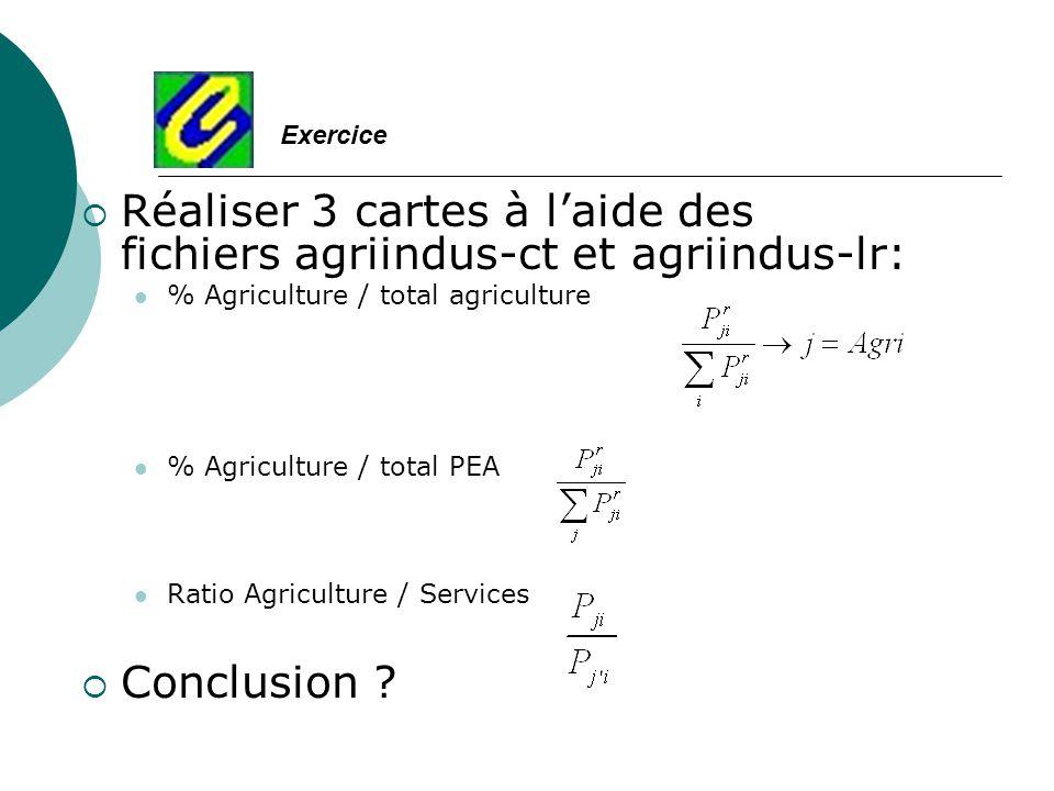 Réaliser 3 cartes à laide des fichiers agriindus-ct et agriindus-lr: % Agriculture / total agriculture % Agriculture / total PEA Ratio Agriculture / Services Conclusion .