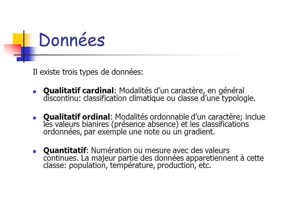 Données Il existe trois types de données: Qualitatif cardinal: Modalités dun caractère, en général discontinu: classification climatique ou classe dune typologie.