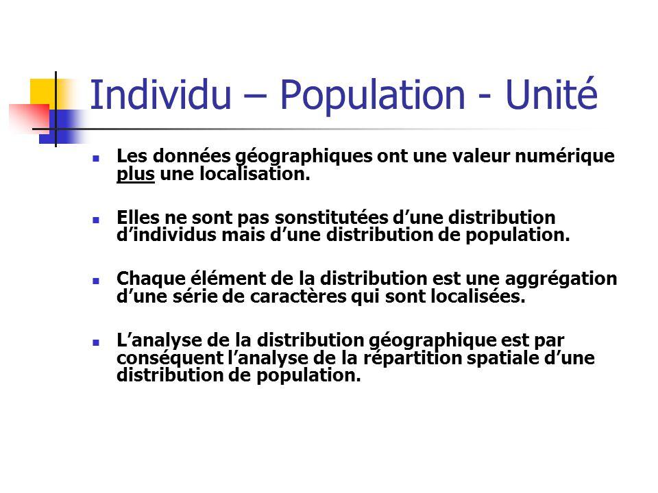 Individu – Population - Unité Les données géographiques ont une valeur numérique plus une localisation.