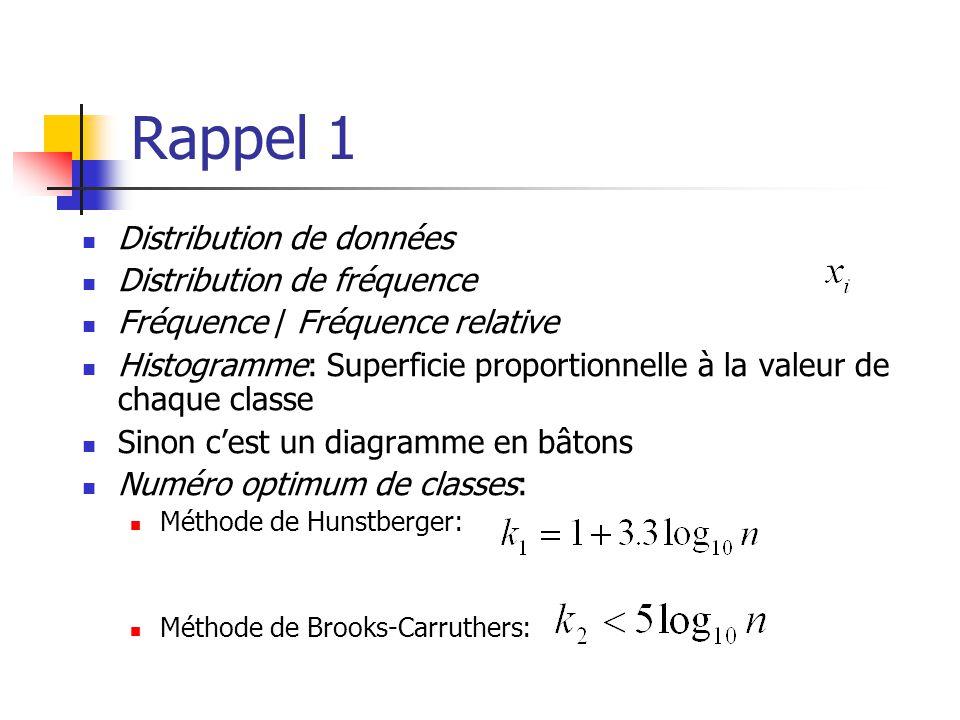 Rappel 1 Distribution de données Distribution de fréquence Fréquence / Fréquence relative Histogramme: Superficie proportionnelle à la valeur de chaque classe Sinon cest un diagramme en bâtons Numéro optimum de classes: Méthode de Hunstberger: Méthode de Brooks-Carruthers: