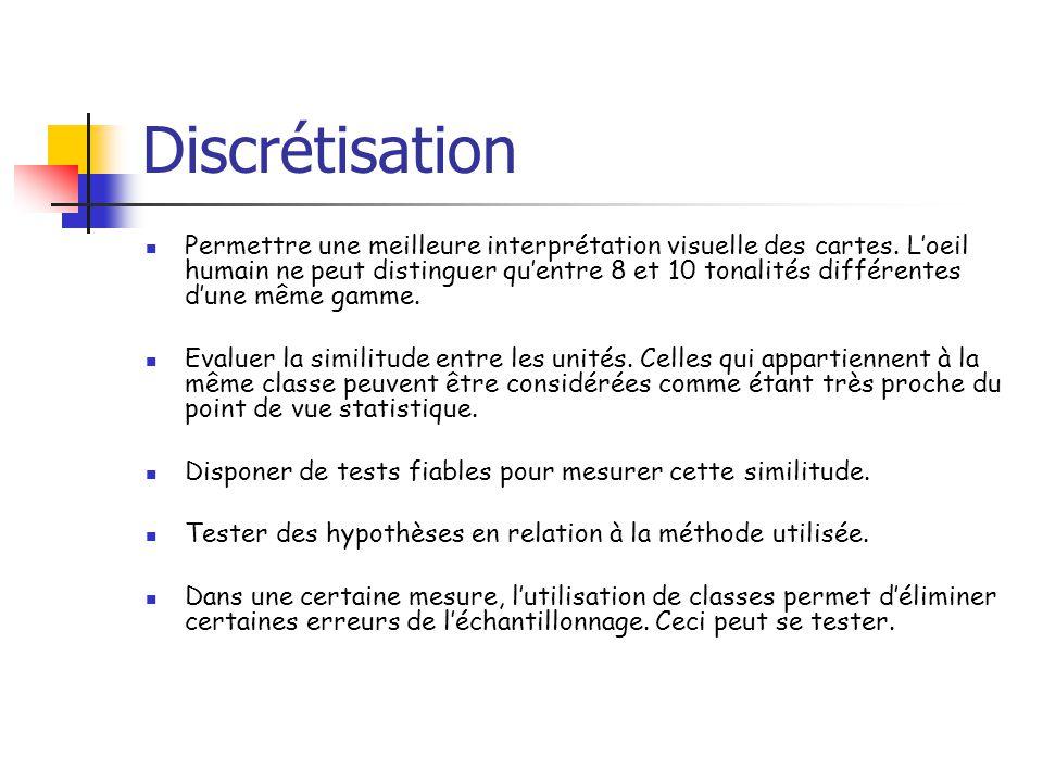 Discrétisation Permettre une meilleure interprétation visuelle des cartes.