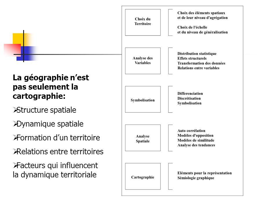 La géographie nest pas seulement la cartographie: Structure spatiale Dynamique spatiale Formation dun territoire Relations entre territoires Facteurs qui influencent la dynamique territoriale