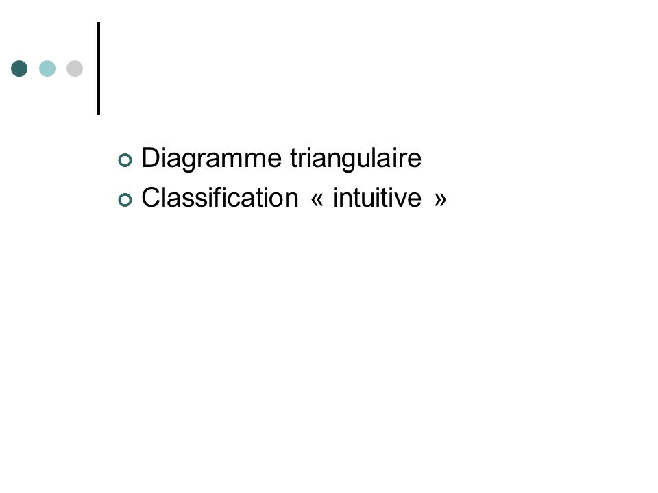 Diagramme triangulaire Classification « intuitive »