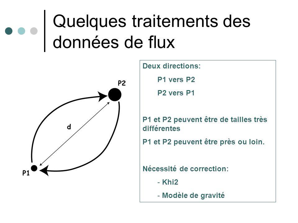 Quelques traitements des données de flux Deux directions: P1 vers P2 P2 vers P1 P1 et P2 peuvent être de tailles très différentes P1 et P2 peuvent être près ou loin.