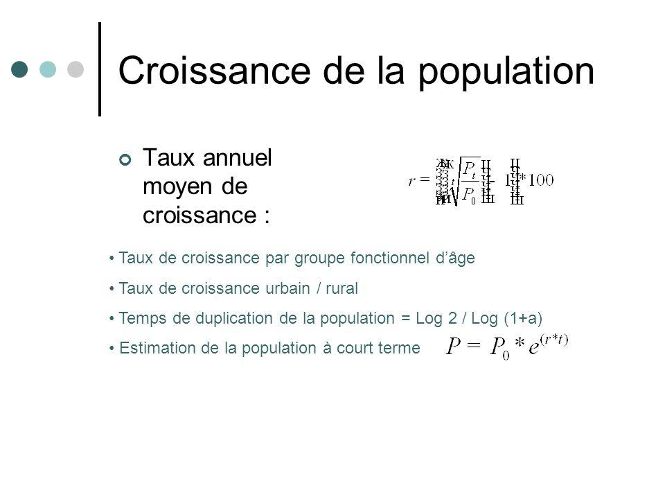 Croissance de la population Taux annuel moyen de croissance : Taux de croissance par groupe fonctionnel dâge Taux de croissance urbain / rural Temps de duplication de la population = Log 2 / Log (1+a) Estimation de la population à court terme