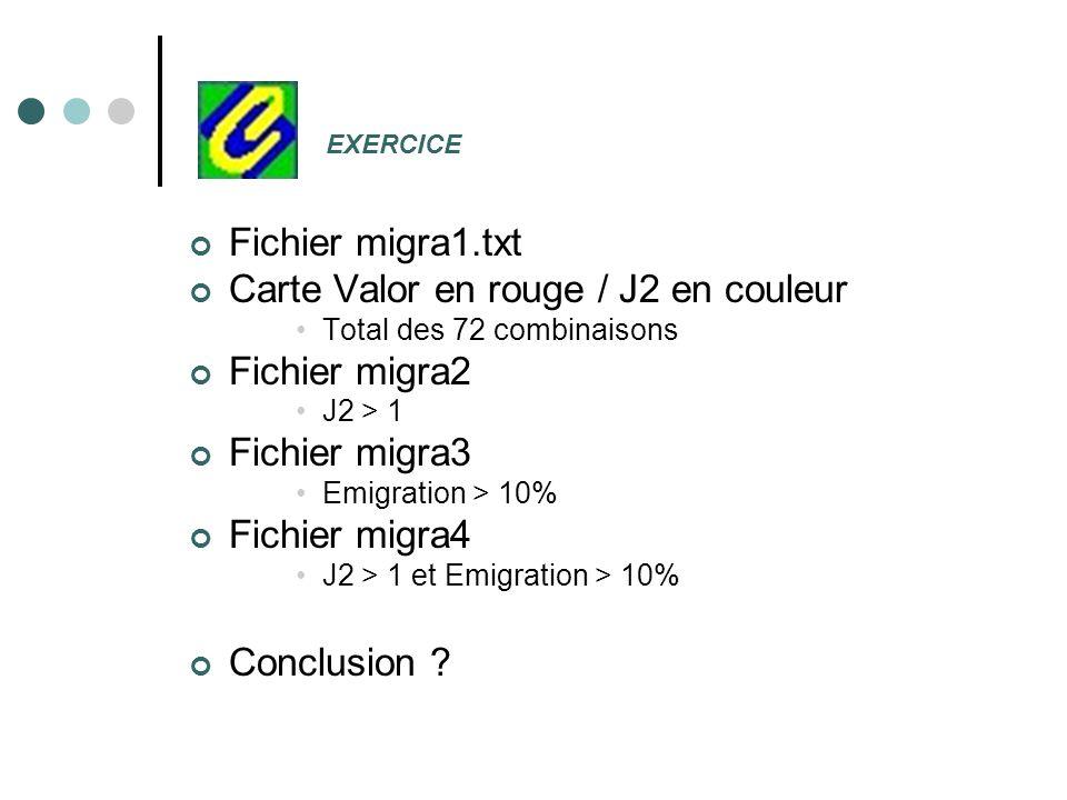Fichier migra1.txt Carte Valor en rouge / J2 en couleur Total des 72 combinaisons Fichier migra2 J2 > 1 Fichier migra3 Emigration > 10% Fichier migra4 J2 > 1 et Emigration > 10% Conclusion .