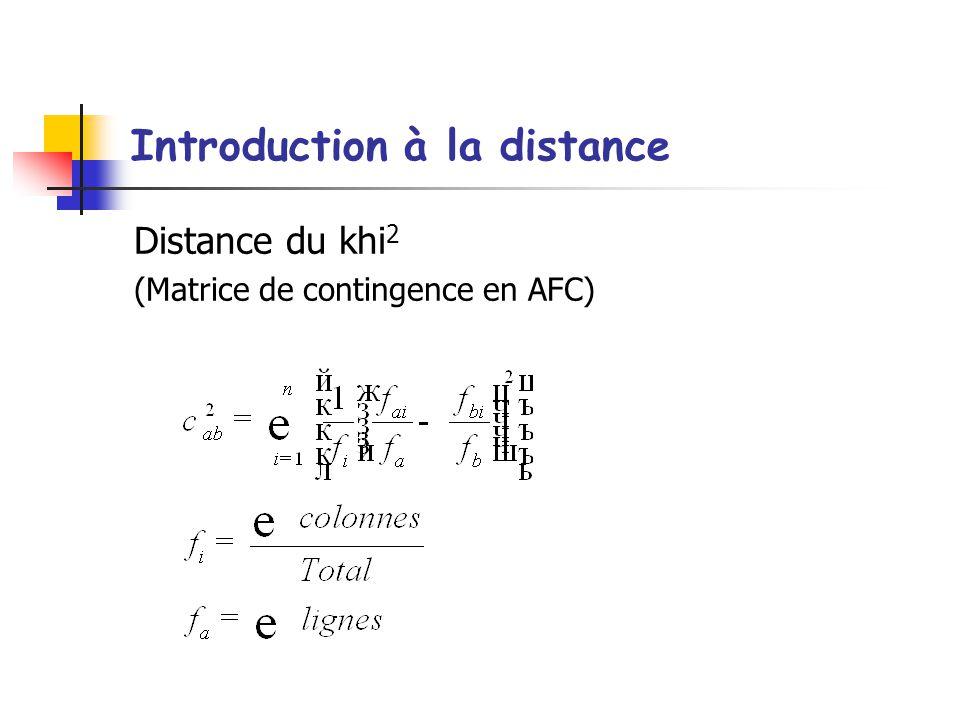 Introduction à la distance Distance du khi 2 (Matrice de contingence en AFC)