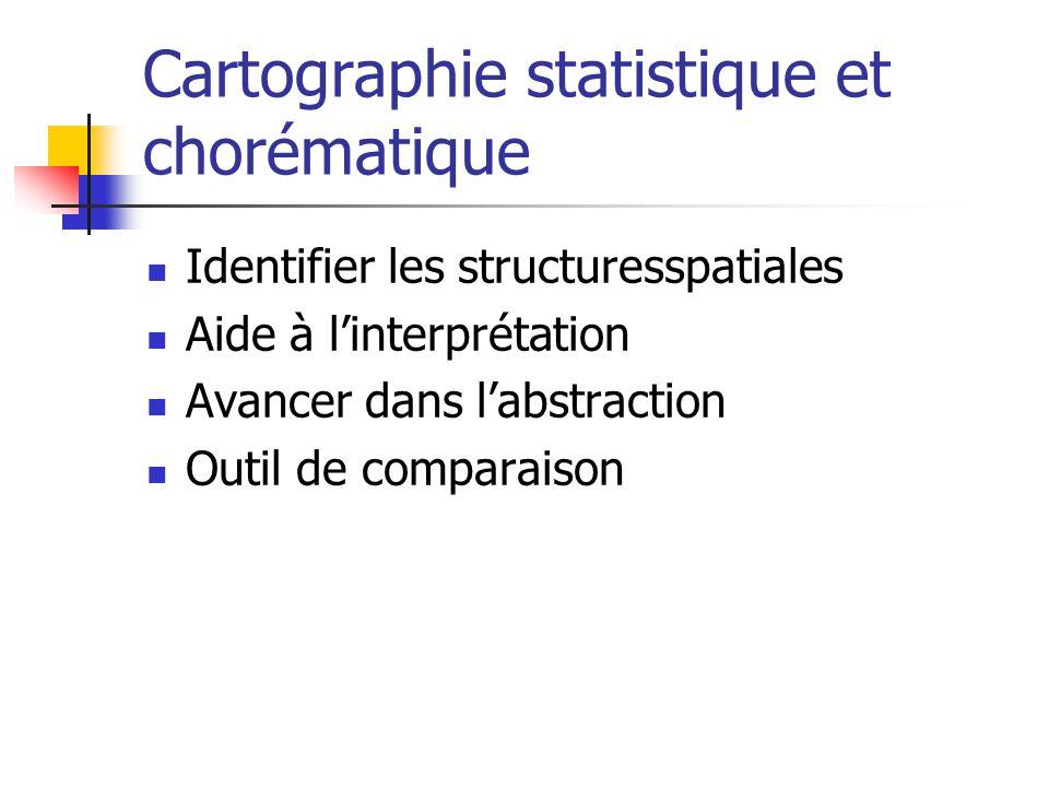 Cartographie statistique et chorématique Identifier les structuresspatiales Aide à linterprétation Avancer dans labstraction Outil de comparaison