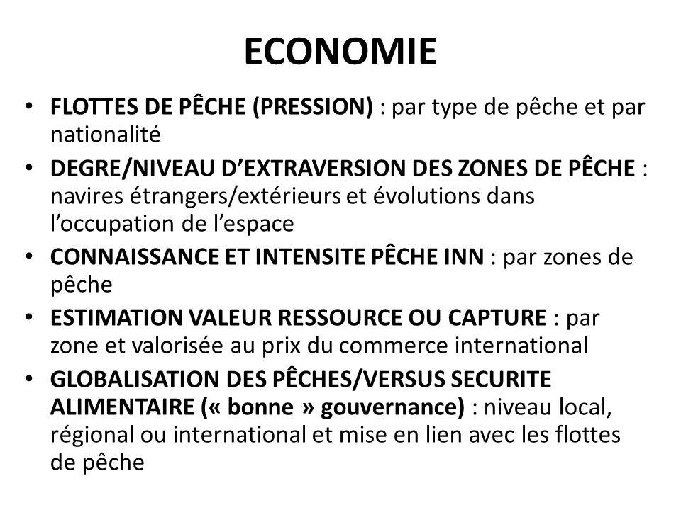 ECONOMIE FLOTTES DE PÊCHE (PRESSION) : par type de pêche et par nationalité DEGRE/NIVEAU DEXTRAVERSION DES ZONES DE PÊCHE : navires étrangers/extérieurs et évolutions dans loccupation de lespace CONNAISSANCE ET INTENSITE PÊCHE INN : par zones de pêche ESTIMATION VALEUR RESSOURCE OU CAPTURE : par zone et valorisée au prix du commerce international GLOBALISATION DES PÊCHES/VERSUS SECURITE ALIMENTAIRE (« bonne » gouvernance) : niveau local, régional ou international et mise en lien avec les flottes de pêche
