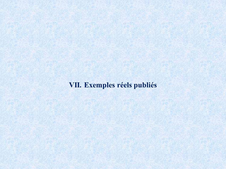 VII. Exemples réels publiés