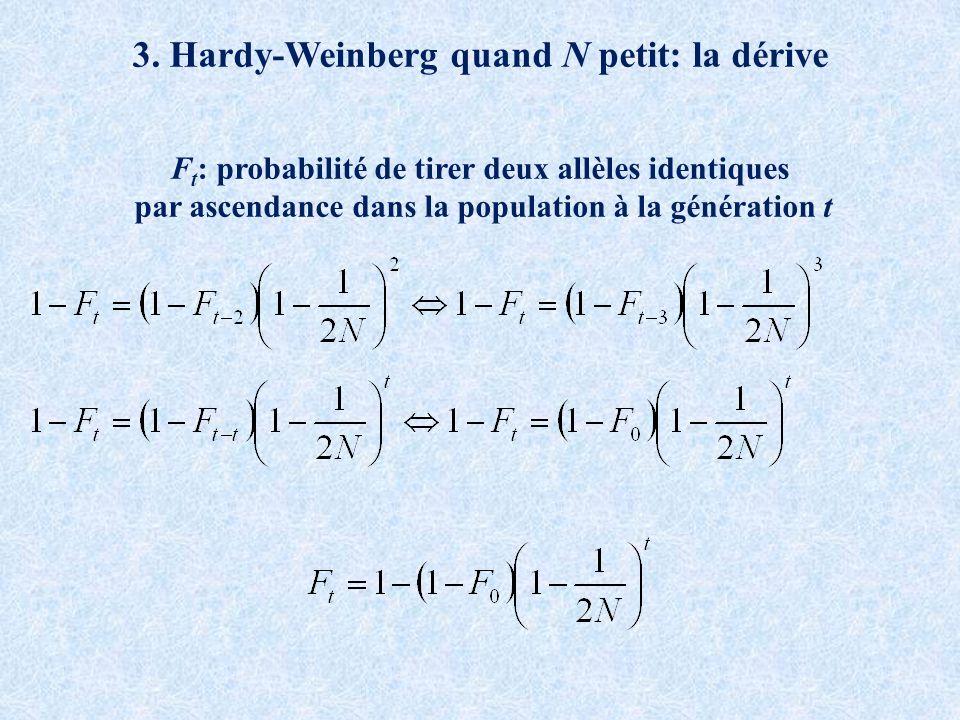 3. Hardy-Weinberg quand N petit: la dérive F t : probabilité de tirer deux allèles identiques par ascendance dans la population à la génération t