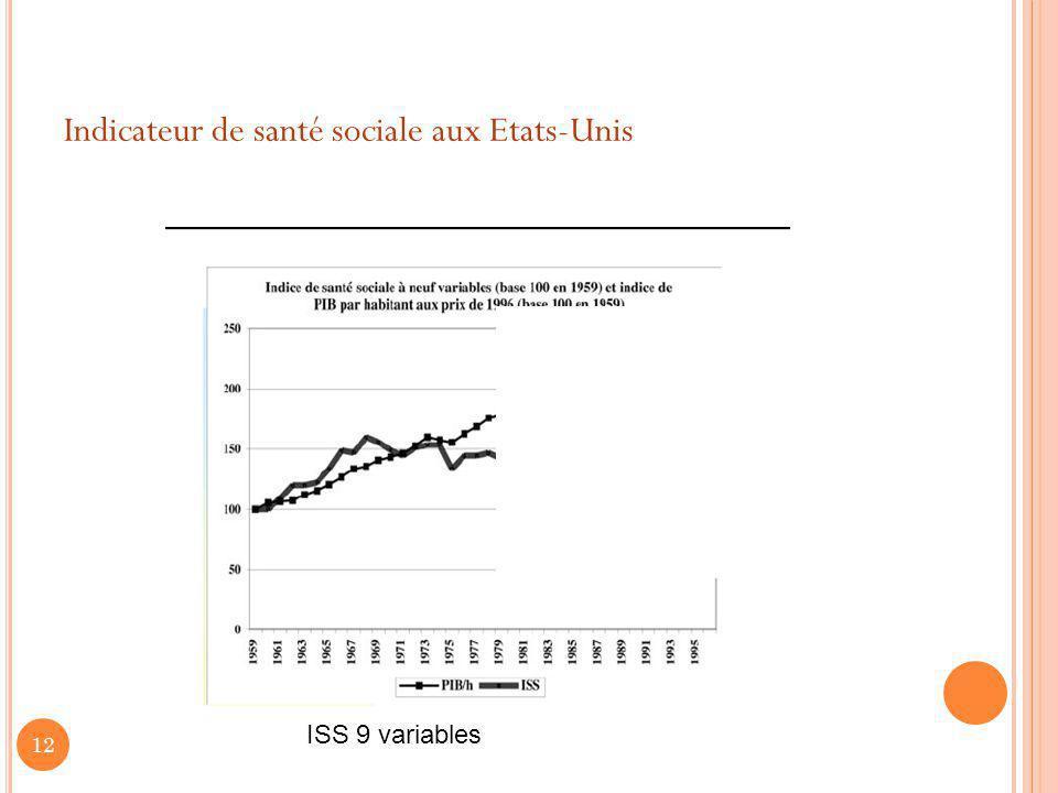 Indicateur de santé sociale aux Etats-Unis 12 PIB/tête Santé sociale ISS 9 variables