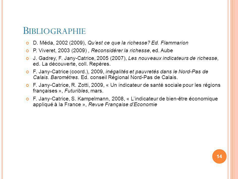 B IBLIOGRAPHIE D. Méda, 2002 (2009), Quest ce que la richesse? Ed. Flammarion P. Viveret, 2003 (2009), Reconsidérer la richesse, ed. Aube J. Gadrey, F