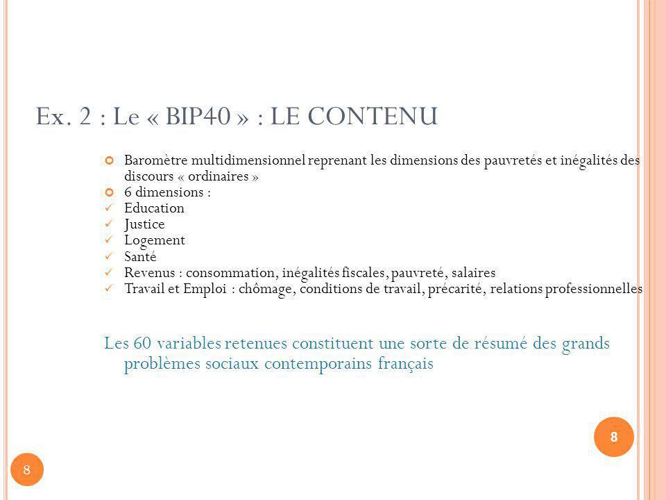 8 Ex. 2 : Le « BIP40 » : LE CONTENU Baromètre multidimensionnel reprenant les dimensions des pauvretés et inégalités des discours « ordinaires » 6 dim