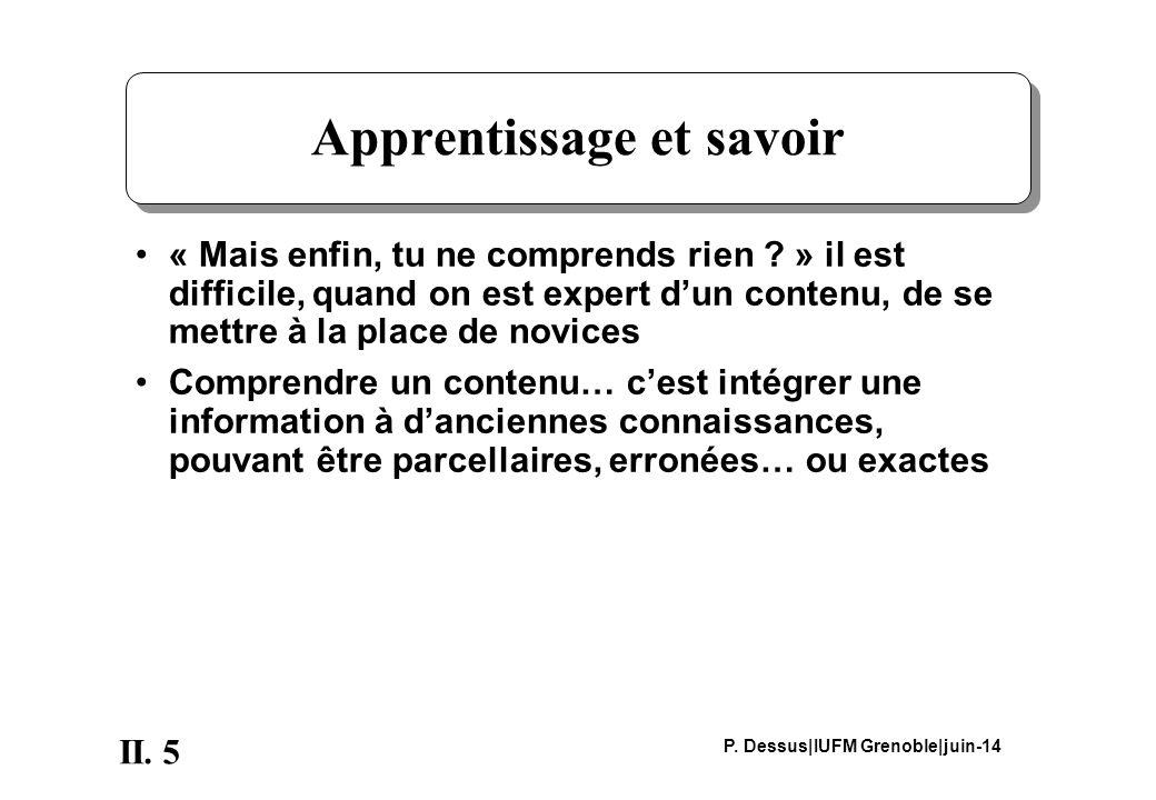 5II. P. Dessus|IUFM Grenoble|juin-14 Apprentissage et savoir « Mais enfin, tu ne comprends rien .