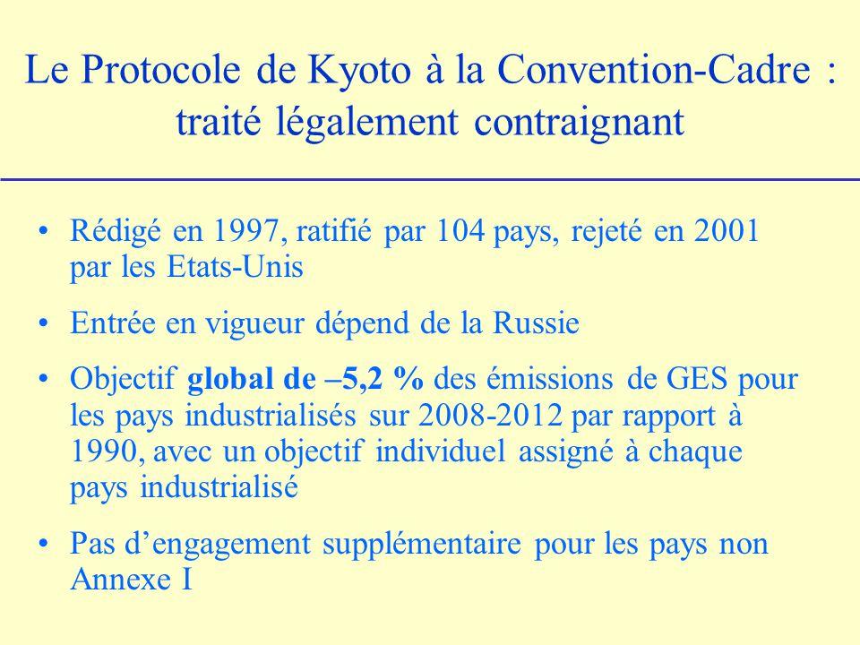 Le Protocole de Kyoto à la Convention-Cadre : traité légalement contraignant Rédigé en 1997, ratifié par 104 pays, rejeté en 2001 par les Etats-Unis Entrée en vigueur dépend de la Russie Objectif global de –5,2 % des émissions de GES pour les pays industrialisés sur 2008-2012 par rapport à 1990, avec un objectif individuel assigné à chaque pays industrialisé Pas dengagement supplémentaire pour les pays non Annexe I