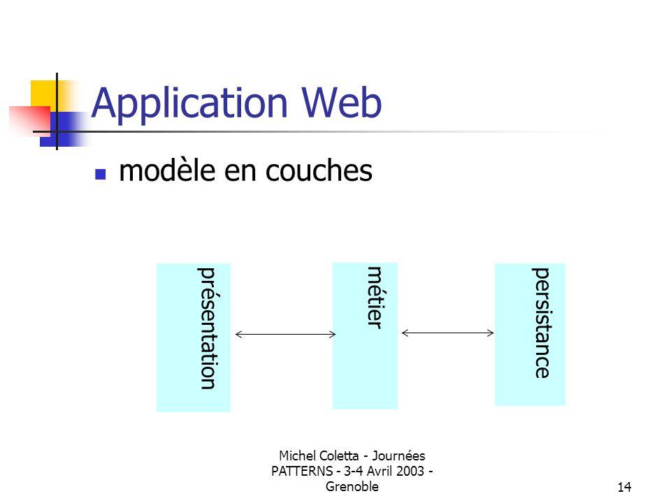 Michel Coletta - Journées PATTERNS - 3-4 Avril 2003 - Grenoble13 Bean Evite de mettre du code métier dans les servlets ou JSP.