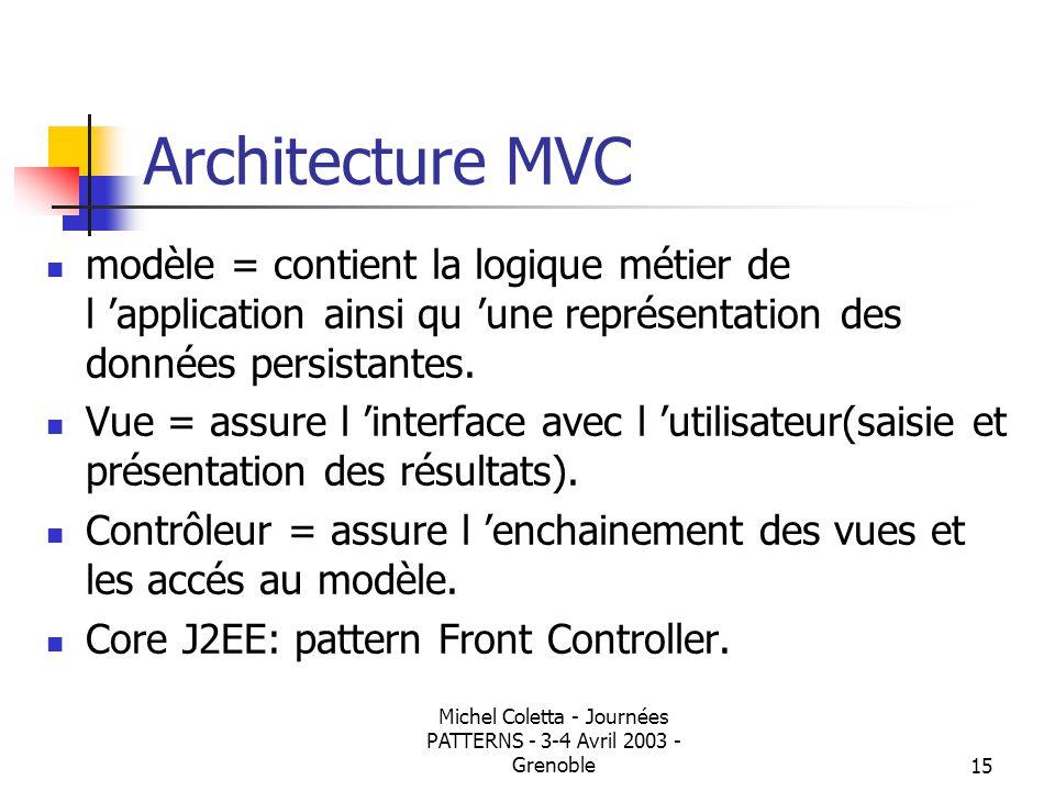 Michel Coletta - Journées PATTERNS - 3-4 Avril 2003 - Grenoble14 Application Web modèle en couches présentation métier persistance